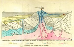 Lyell Principles of geology